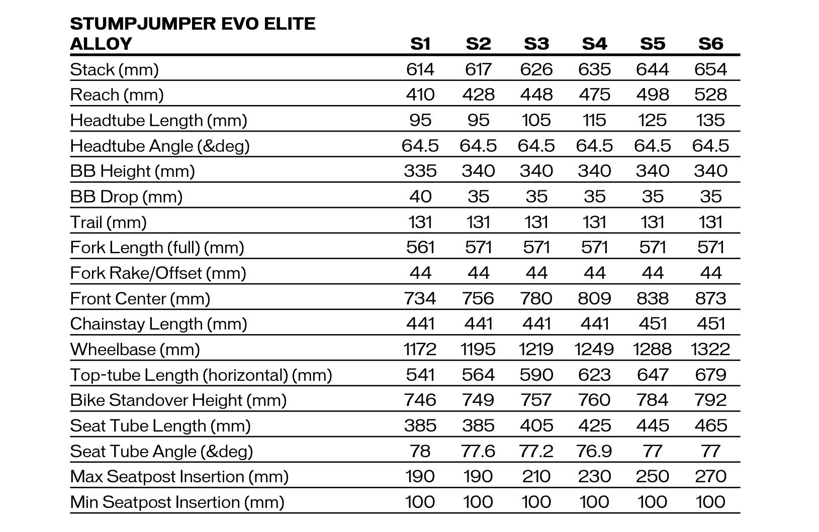 Specialized Stumpjumper Evo Alloy